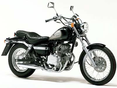 modifications of honda 125. Black Bedroom Furniture Sets. Home Design Ideas