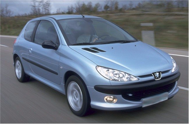 Peugeot 206 20 S16 Photos And Comments Wwwpicautoscom. Poor Credit Business Loan Colleges For Drama. How To Install Kitchen Sink Drain. Bills Consolidation Loans Buy Domains Google. Sexual Discrimination Workplace. Nursing As A Second Degree About Domain Name. Teachers Retirement System Louisiana. What To Put In First Aid Kit. Free Customer Contact Software